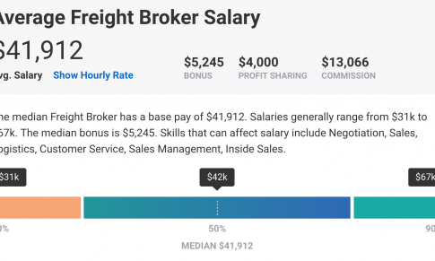 5 Tasks To Make A Freight Broker's Salary